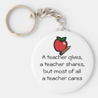 Un profesor cuida llaveros personalizados