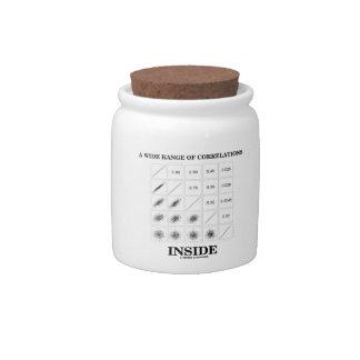 Una amplia gama de correlaciones dentro jarras para caramelos