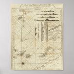 Una carta del Maderas y de las islas Canarias Póster