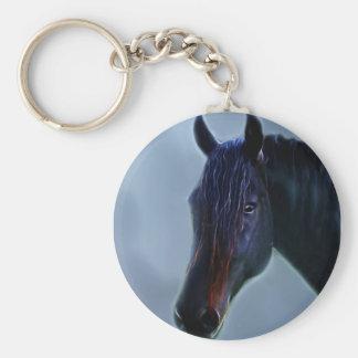 Una curiosidad de los caballos llavero redondo tipo pin