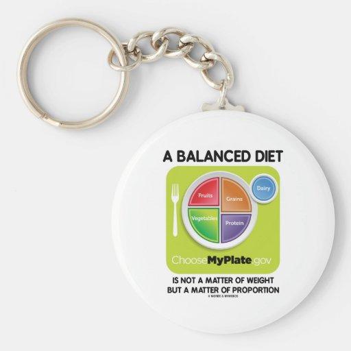 Una dieta equilibrada no es materia del peso (MyPl Llavero Redondo Tipo Pin