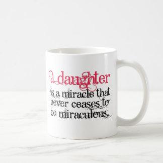 Una hija es un milagro… Taza de café