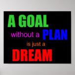 Una meta sin un plan es apenas un POSTER ideal