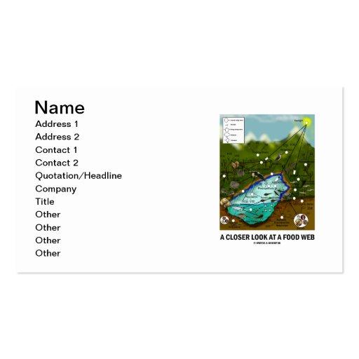 Una mirada más atenta en una red alimentaria (biol plantillas de tarjetas de visita