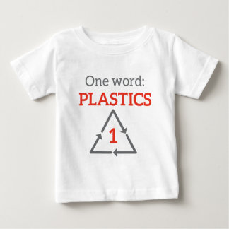 Una palabra: Plásticos Playeras