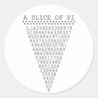 Una parte de la presentación del pi pegatina redonda