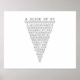 Una parte de los números del pi póster