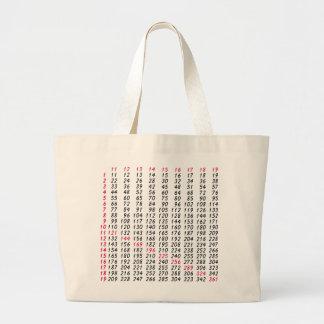 una tabla de multiplicación para la matemáticas bolsas