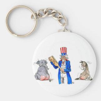 Uncle Sam 2 Keychain