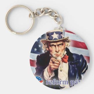 Uncle Sam Keychain