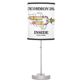 Uncommon DNA Inside DNA Replication Desk Lamp