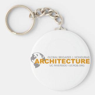 undefined keychain