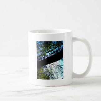 Under the Bridge Mugs