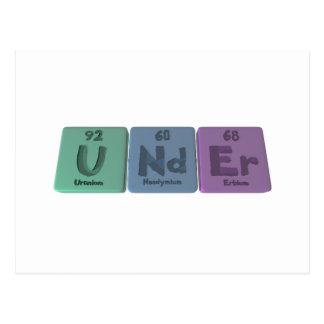 Under-U-Nd-Er-Uranium-Neodymium-Erbium.png Tarjeta Postal