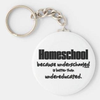 Underschooled Keychain