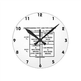 Understanding Type I And Type II Errors Statistics Round Wall Clock