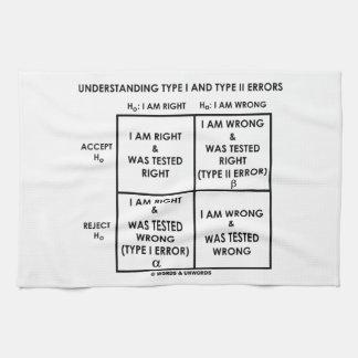Understanding Type I And Type II Errors Statistics Hand Towels