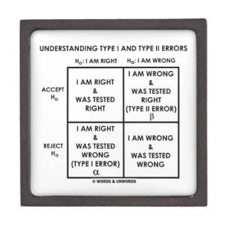 Understanding Type I And Type II Errors Statistics Premium Gift Box