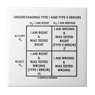 Understanding Type I And Type II Errors Statistics Small Square Tile