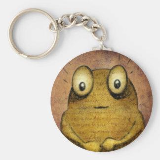 Undroid Keychain