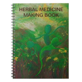 Unfurling ~ herbal medicine making note books
