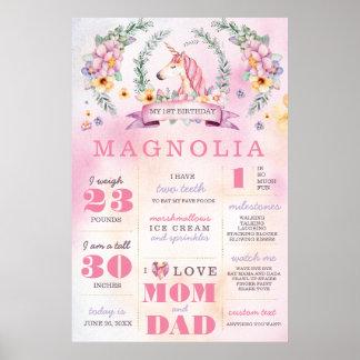 Unicorn Boho Birthday Stats Milestone Poster