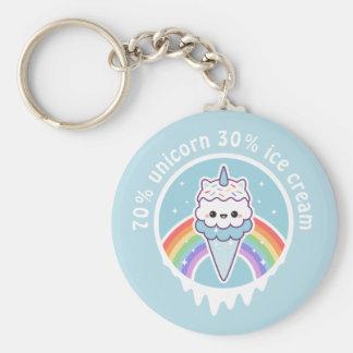 Unicorn Ice Cream Cone Keychain
