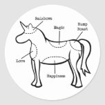 Unicorn Parts Classic Round Sticker