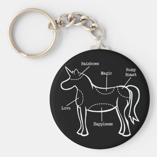 Unicorn Parts Keychain