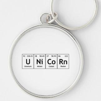 UNiCoRn Periodic Table Elements Word Chemistry Keychain