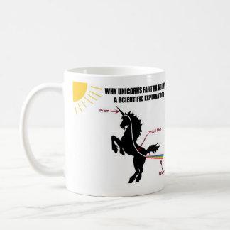 Unicorn Prism mug