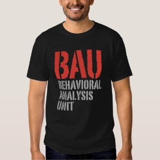 Unidades del análisis del comportamiento de BAU Remeras