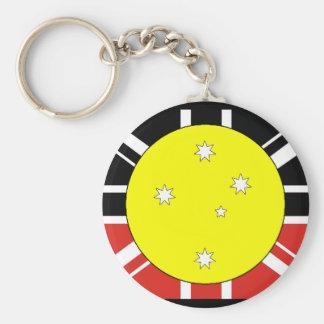Unification flag of Australia Keychain