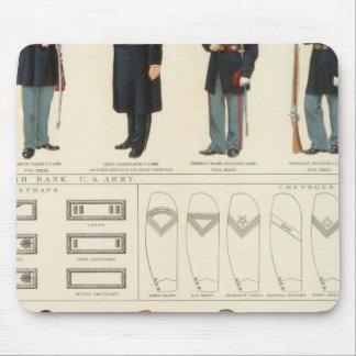Uniforms, US, CS armies Mouse Pad