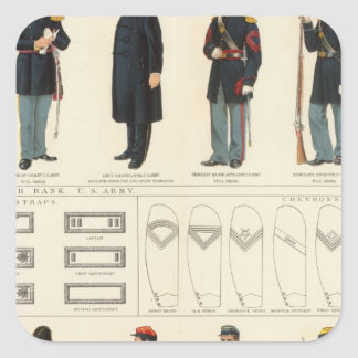Uniforms, US, CS armies Square Sticker