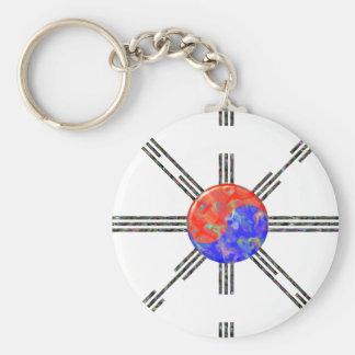 Union Korea Keychain