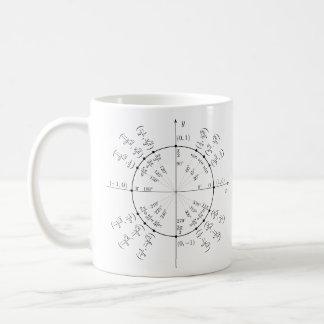 Unit Circle Calculus Mug