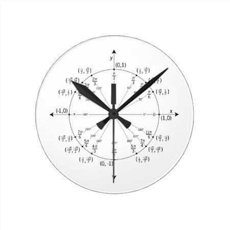 Unit Circle Clock