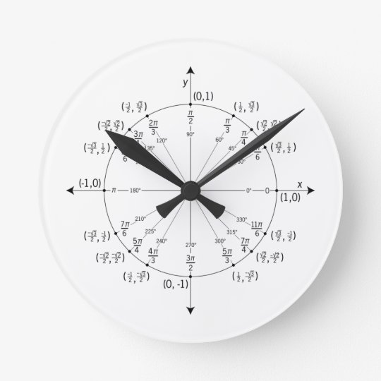 Unit Circle Clock Zazzle Com
