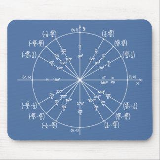 Unit circle mousepad