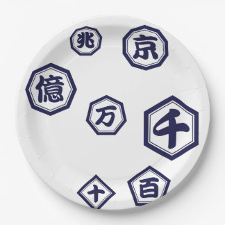 < Unit (dark blue purple) of number > Units of Paper Plate