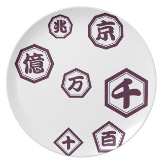 < Unit (red purple) of number > Units of Japanese Dinner Plate
