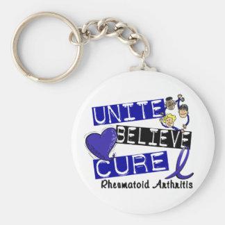 UNITE BELIEVE CURE Rheumatoid Arthritis Basic Round Button Keychain