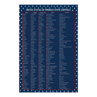 United States Capitals Poster