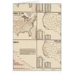 United States denominational statistics Card