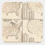 United States denominational statistics Square Sticker