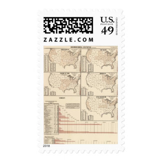 United States denominational statistics Stamps