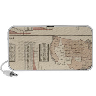 United States lithographed maps iPod Speaker