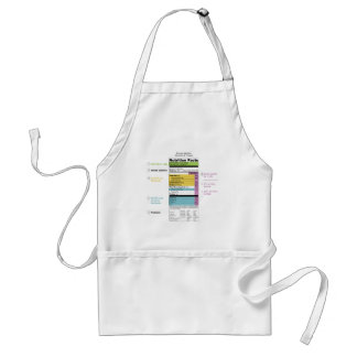 United States Nutritional Fact Label Detail Chart Adult Apron