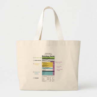 United States Nutritional Fact Label Detail Chart Large Tote Bag